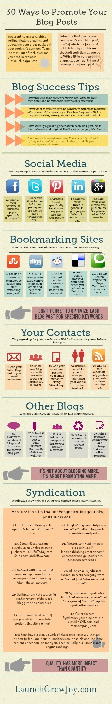 30 Ways to Promote Your #Blog Posts | SEO, SEM & Social Media NEWS | Scoop.it