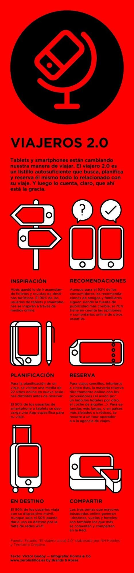 Cómo es el Viajero 2.0 #infografia #infographic #socialmedia #torurism   Estrategias Competitivas en Turismo:   Scoop.it
