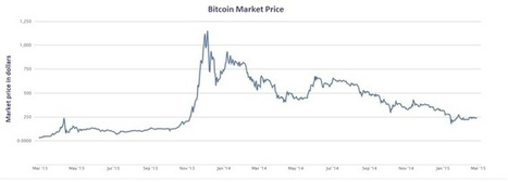 Life after Bitcoin: The next generation of cryptocurrencies - Business Spectator | Peer2Politics | Scoop.it