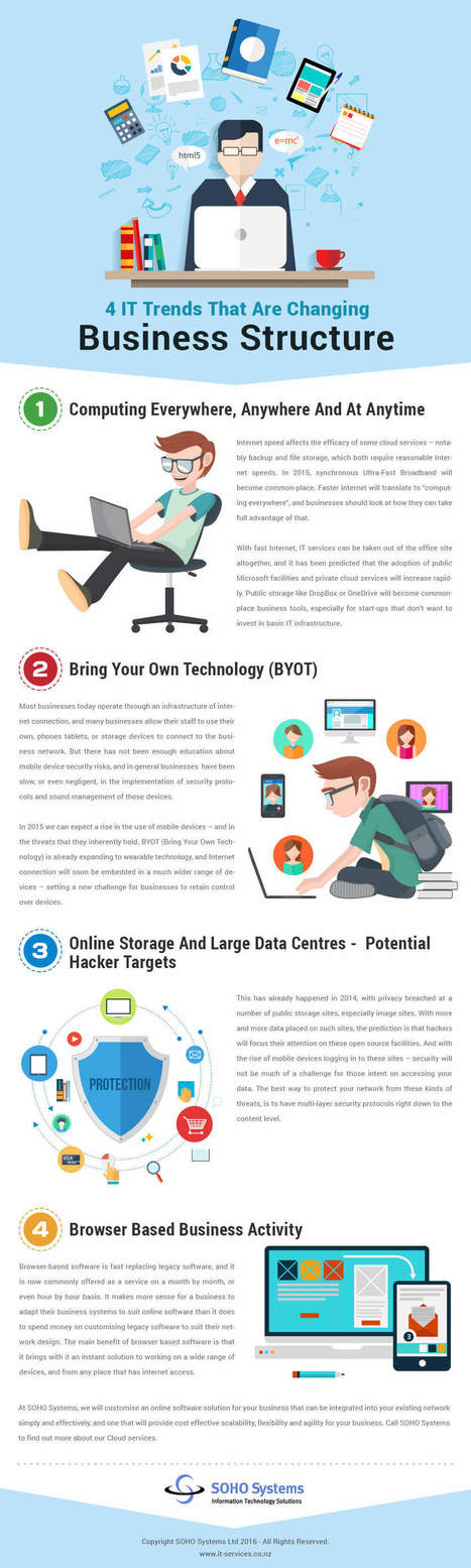 4 IT Trends That Are Changing Business Structure [INFOGRAPHIC] | Infographics by Infographic Plaza | Scoop.it