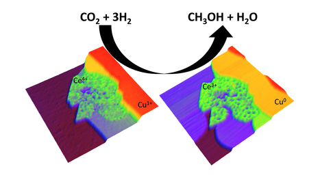 Nanostructured metal-oxide catalyst efficiently converts CO2 to methanol | Amazing Science | Scoop.it