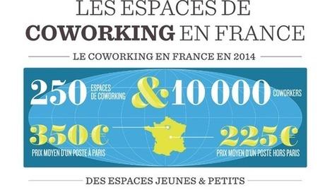 Le coworking en chiffres - Parlons RH | Crakks | Scoop.it