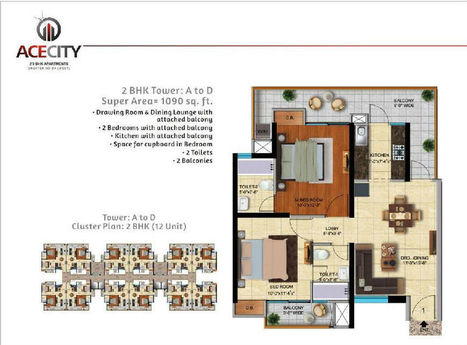 ACE City - Best Ready To Move Project in Noida Extension, ACE Group   Real Estate   Scoop.it