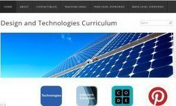 Curriculum teaching resources which use higher order thinking skills   Purposeful Pedagogy   Scoop.it