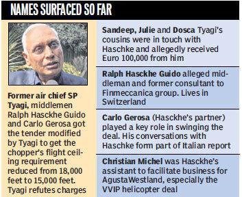 Italians took girlfriend, money route to SP Tyagi | Swadesh News | Scoop.it