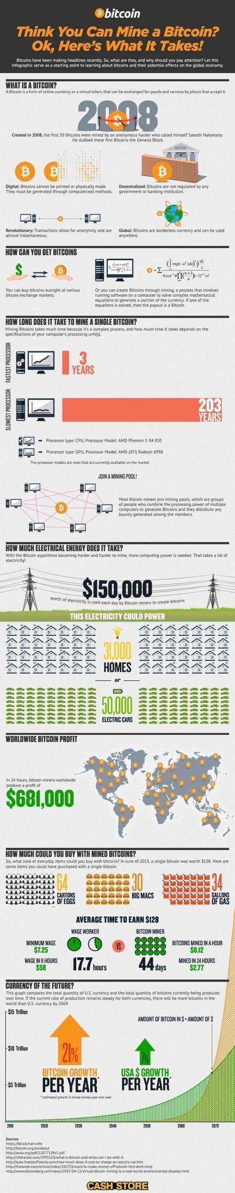 Bitcoin Mining Infographic   Etrade AUSTRALIA   Scoop.it
