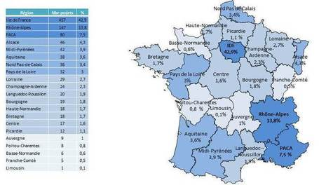 Prospection et implantation d'entreprises – Attractivité des régions | Regional Partner | Territorial Marketing Lovers | Scoop.it