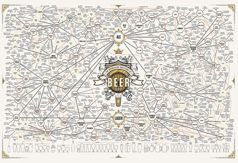 [Infographie] The Magnificent Multitude of Beer | Foodesign | Scoop.it