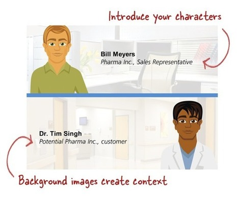 Build 3-Step Scenarios Like a Pro With Storyline - E-Learning Heroes | Digital Brand Marketing | Scoop.it