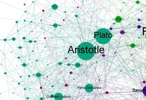 Graphing the history of philosophy | visual data | Scoop.it