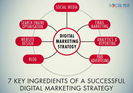7 Key Ingredients of an Integrated Digital Marketing Strategy | Digital Marketing | Scoop.it