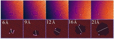 Scientists Demonstrate Precise Modification of Graphene at Atomic Scale   News and views   Scoop.it