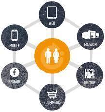 L'expérience client à l'heure du commerce omnicanal | Digital marketing in physical world | Scoop.it