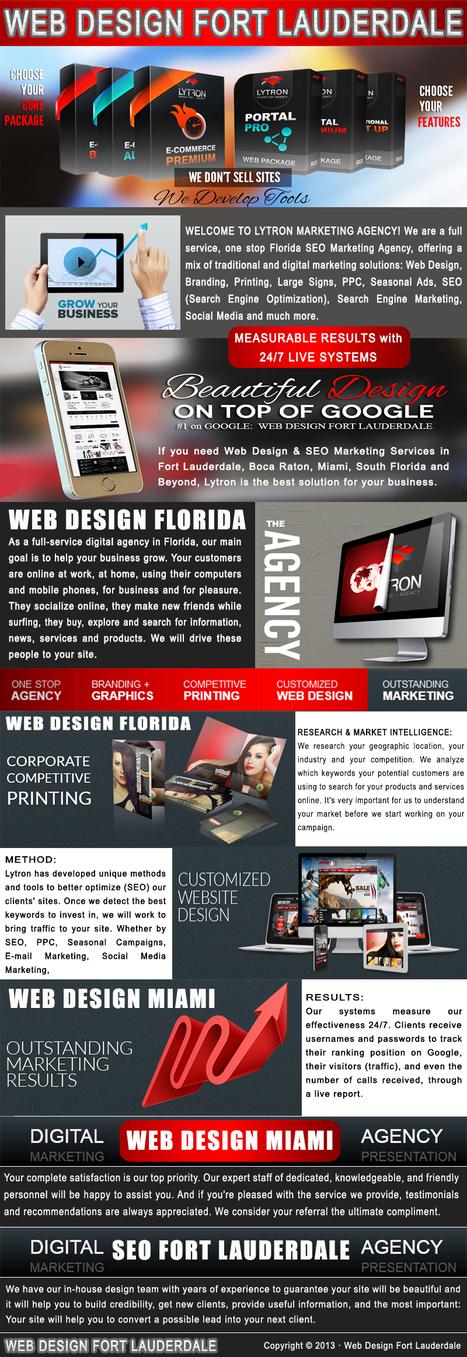 Web Design Fort Lauderdale | Web Design Fort Lauderdale | Scoop.it