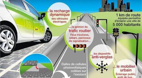 Routes solaires. 1 km de route pourra éclairer 5 000 habitants   Prévention et Signalisation Routière   Scoop.it