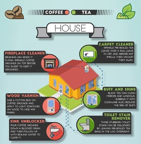 30 alternative uses for coffee and tea from hair dye to carpet cleaner   Caffeinated Parrot   Scoop.it