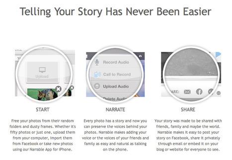 Narrable - Giving Voice to Stories   lärresurser   Scoop.it