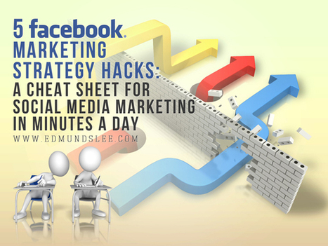 Facebook Marketing Strategy Guide for Business Growth | Strategic sales management | Scoop.it