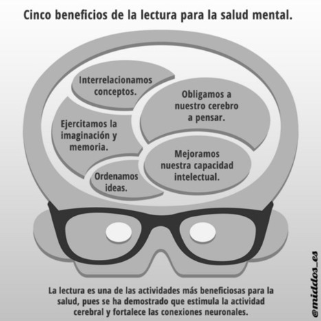 5 beneficios de la lectura para la salud mental #infografia #infographic #education | personas, talento, innovación, creatividad | Scoop.it