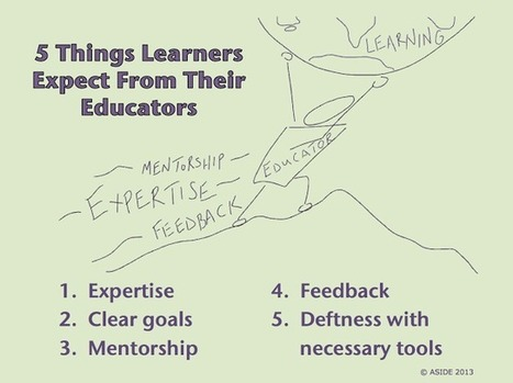 Innovation Design In Education - ASIDE: 5 Things Learners Expect From Their Educators | Linking Literacy & Learning: Research, Reflection, and Practice | Scoop.it