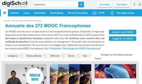 5 annuaires en ligne pour trouver des Mooc francophones – Les Outils Tice | Ma boîte à outils | Scoop.it