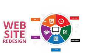 Ecommerce Website Development & Designing Company India | software | Scoop.it