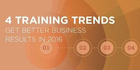 2015 Training Trends That Can Be Applied To eLearning - eLearning Industry | Educación a Distancia (EaD) | Scoop.it