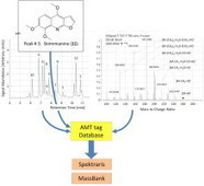 Accurate mass–time tag library for LC/MS-based metabolite profiling of medicinal plants | NMR | Scoop.it