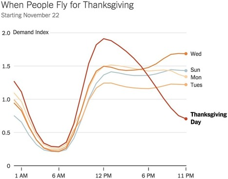 Pumpkin Pie in Miami: Thanksgiving Flight Patterns | AP HUMAN GEOGRAPHY DIGITAL  STUDY: MIKE BUSARELLO | Scoop.it