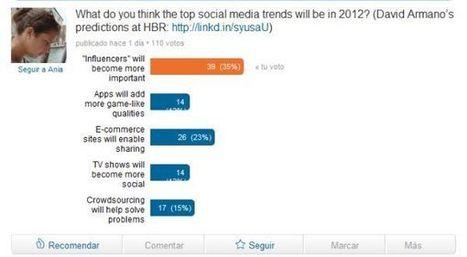 Encuestas, la primera aplicación para los grupos de LinkedIn | Social Media e Innovación Tecnológica | Scoop.it