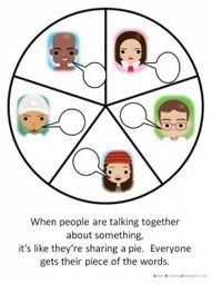 Pie chart visuals: Great social skills tool to help kids with ASD to talk MORE or LESS in groups or class | AutismTeachingStrategies.com | Communication and Autism | Scoop.it