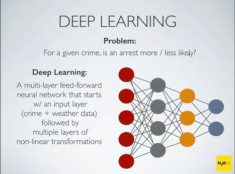 What Police Can Learn from Deep Learning | Sentiment Analysis, Text Mining, Recommender Systems | Scoop.it