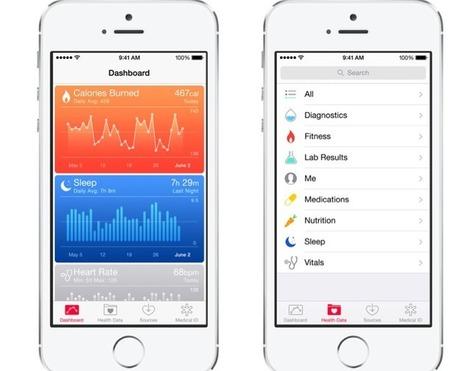Apple Has Banned Advertisers From Using Your Health Data | eSanté & Télémédecine | Scoop.it