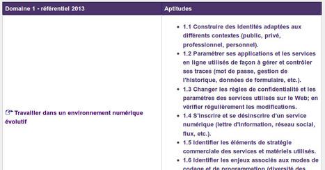 Espace B2i Lycée : documents d'appui | Education & Numérique | Scoop.it