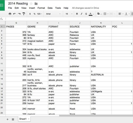 How I Track My Reading: The Ultimate Reading Spreadsheet - BOOK RIOT | Edumathingy | Scoop.it