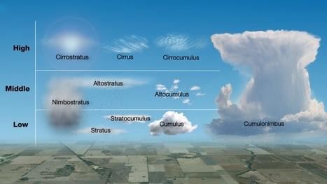 What's that cloud? - Social Media Blog - Bureau of Meteorology | Nuevas Geografías | Scoop.it
