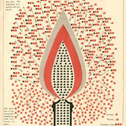 How Chemistry Works: Gorgeous Vintage Science Diagrams, 1854 | Recalibrate | Scoop.it