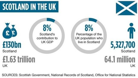 Scotland's vote on independence: What you need to know | ESRC press coverage | Scoop.it