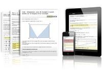 Mathématiques Kartable - Les programmes de maths au secondaire. | Orientation scolaire et professionnelle | Scoop.it