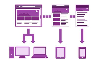 Responsive web design | Blog MMCréation - Agence web à Paris | EEE | Scoop.it