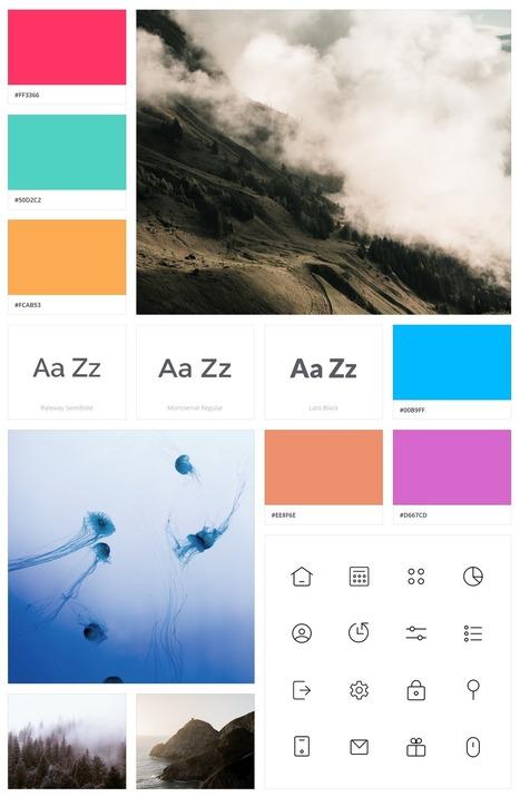 Cómo crear Moodboards: 5 herramientas para visualizar ideas | Herramientas útiles | Scoop.it