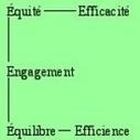 L'évaluation de la qualité des systèmes de formation - BIEF - | Formations professionnelles | Scoop.it