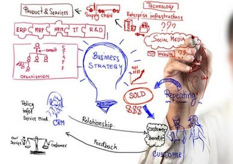 Pourquoi Utiliser un CRM Quand on est une Petite Entreprise ? | WebZine E-Commerce &  E-Marketing - Alexandre Kuhn | Scoop.it