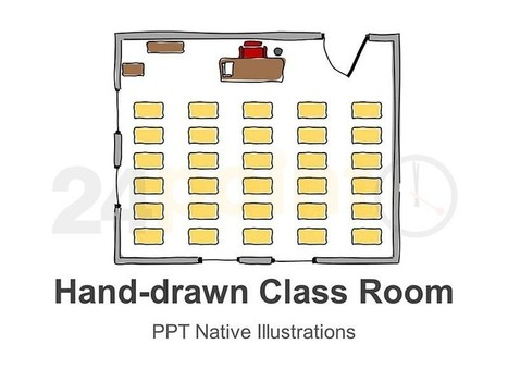Classroom Layout - Editable PPT Hand-drawn | PowerPoint Presentation Tools and Resources | Scoop.it