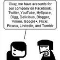 Top 5 Social Media Time Saving Tips | Social Media in B2B | Scoop.it