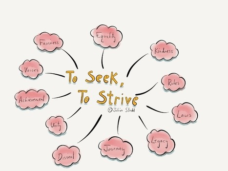 To Seek, To Strive   Executive Coaching Growth   Scoop.it