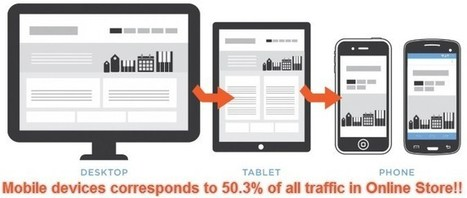 Mobile devices corresponds to 50.3% of all traffic in Online Store   ESDS Software Solution   Location Based Marketing   Scoop.it