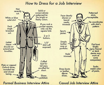 tips for interview | Career Quotes for Success | Cornell Notes | Hard Work Quotes | | Scoop.it