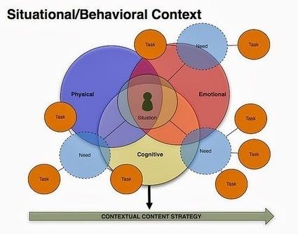 Lo storytelling strategico, tattica di marketing | Storytelling aziendale | Storytelling aziendale | Scoop.it