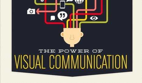 The Power of Visual Communication Infographic - Wyzowl Video Blog | Social Media Advocacy | Scoop.it